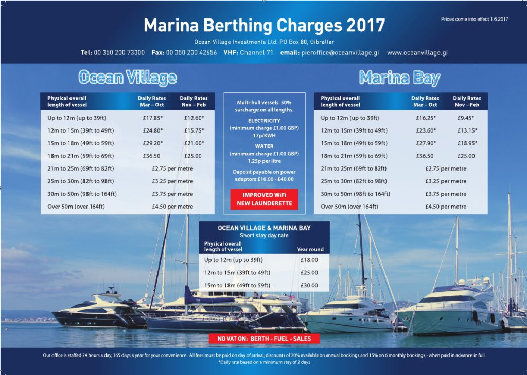 Marina Prices 2017